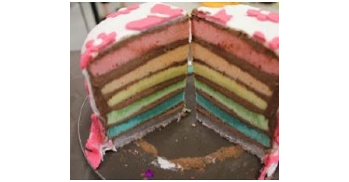 Rainbow Cake Gateau Arc En Ciel Par Papilles On Off Une Recette