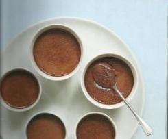 Crème au Nutella