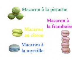 Les macarons faciles
